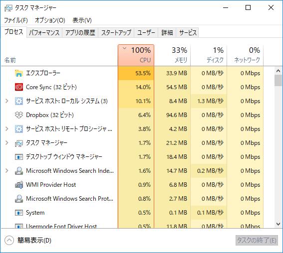 CoreSyncとエクスプローラーでCPU使用率100%
