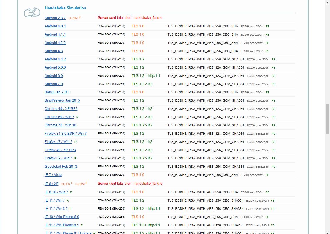 「SSL Server Test」実行結果(4)