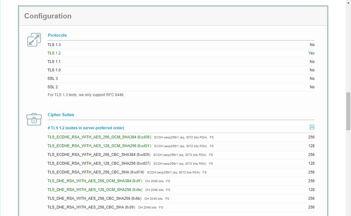 「SSL Server Test」の再テスト(3)