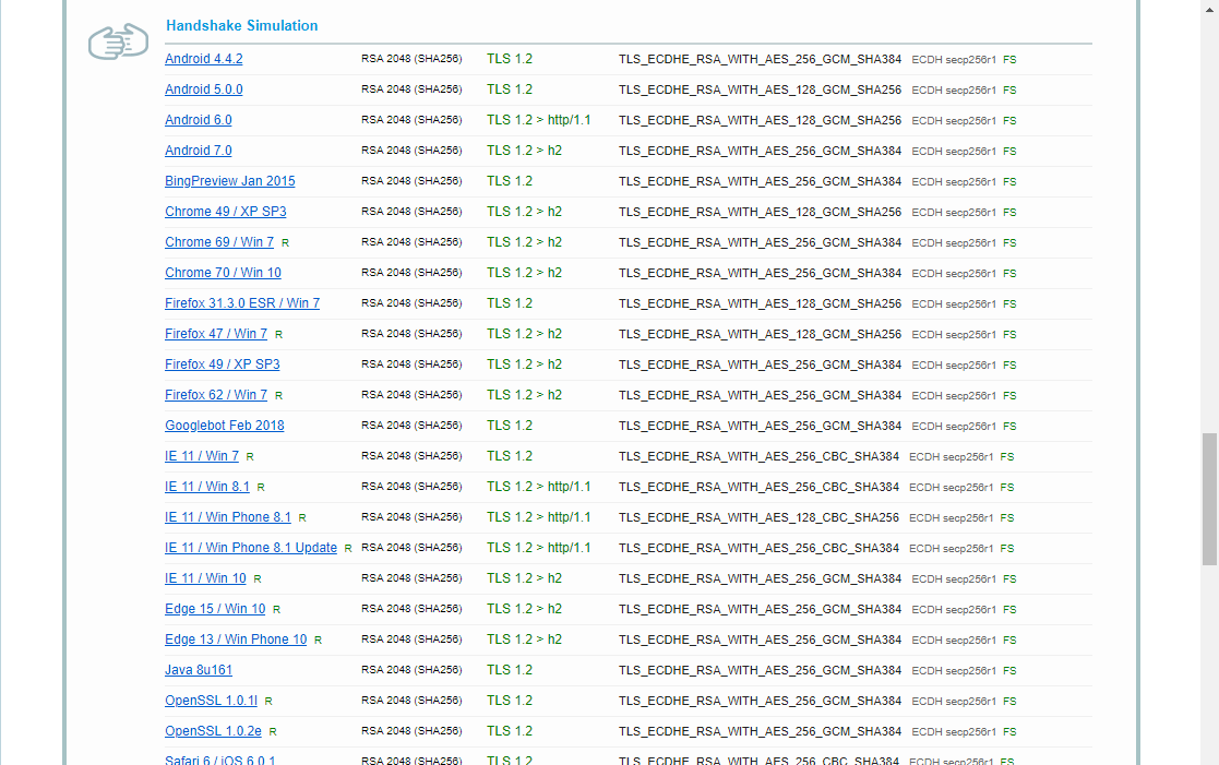 「SSL Server Test」の再テスト(4)