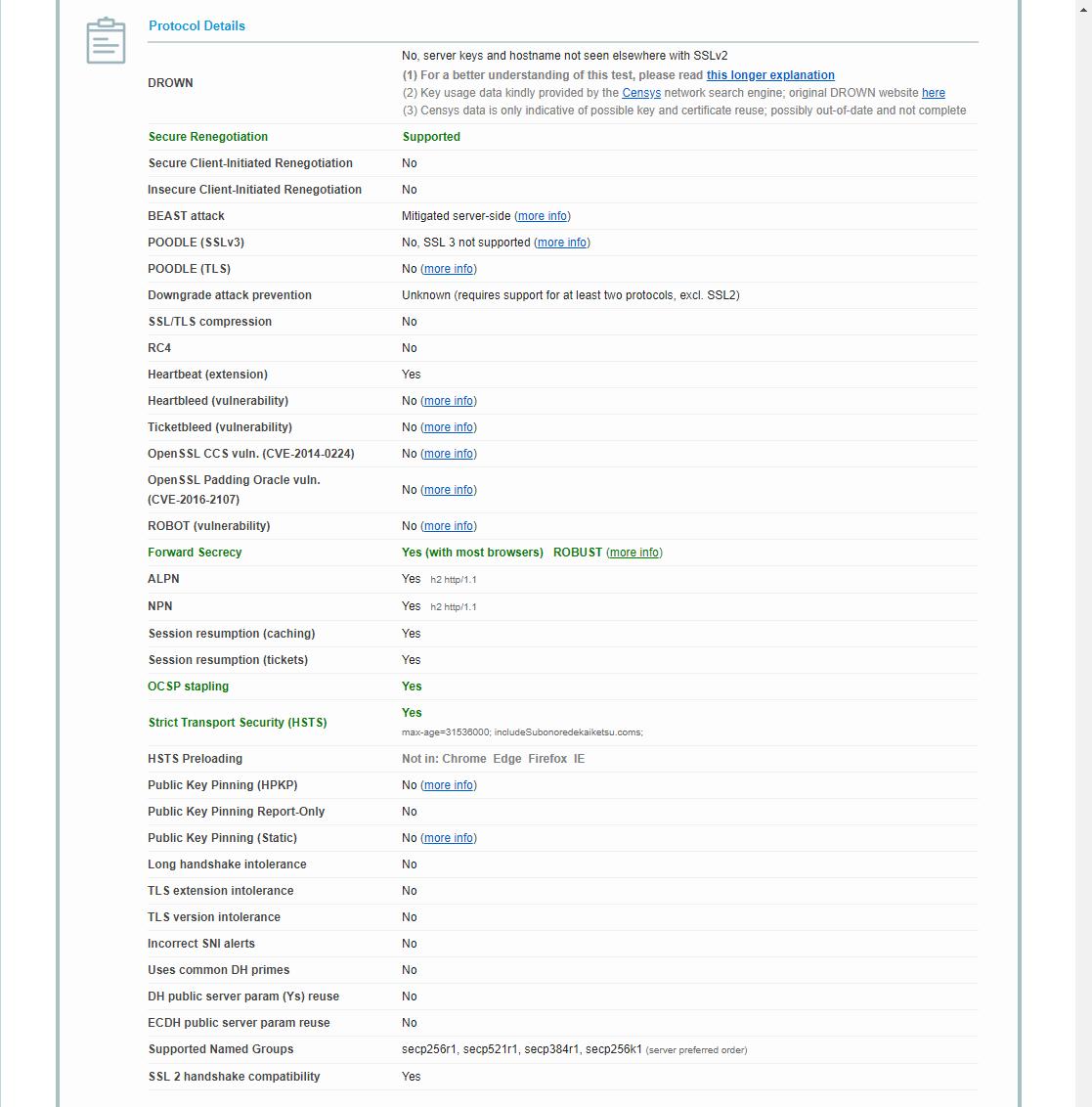 「SSL Server Test」の再テスト(5)