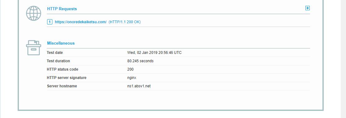「SSL Server Test」の再テスト(6)