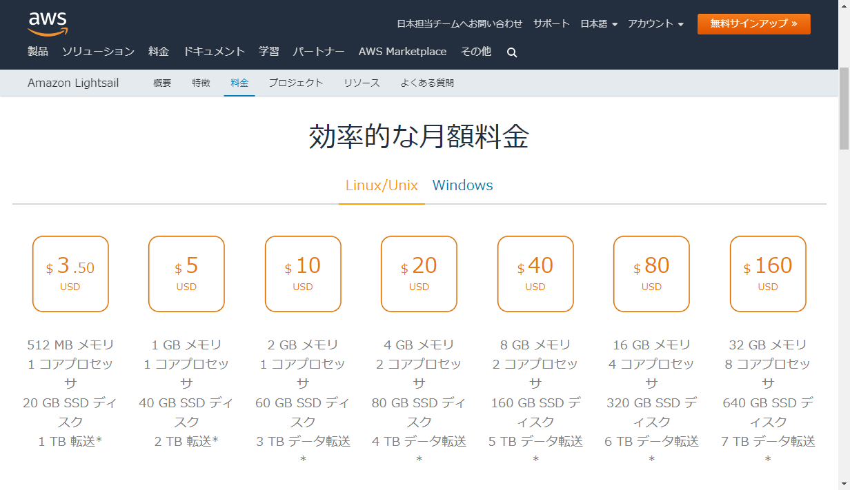 Amazon LightSailの料金表