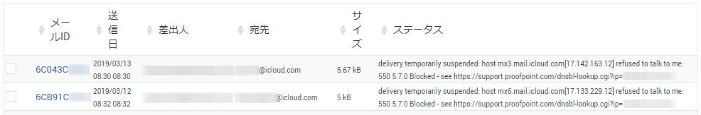 メールキューを見たらiCloud.comへのメールがブロックされている