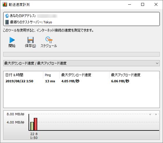NetWorx転送速度計測テスト