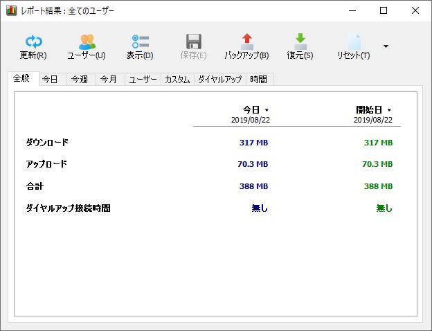 NetWorxレポート結果(全般)