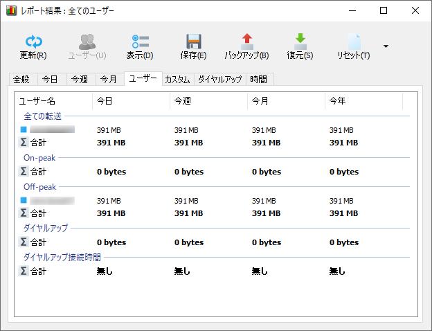 NetWorxレポート結果(ユーザー)