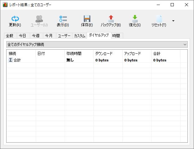 NetWorxレポート結果(ダイヤルアップ)
