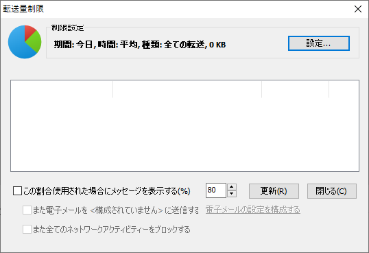 NetWorx転送量制限(1)