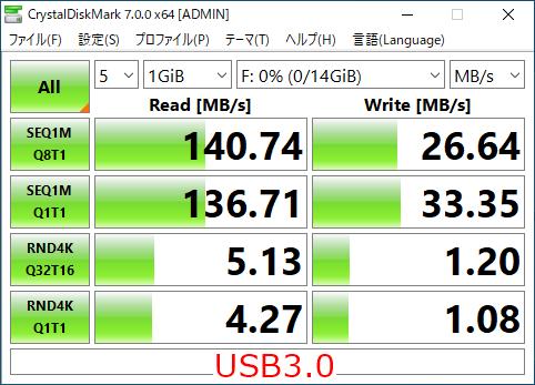 USB3.0のCrystalDiskMark
