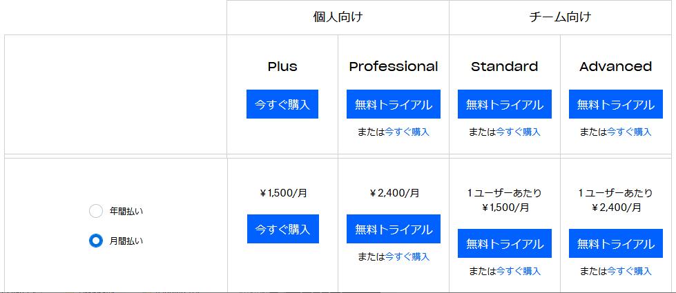 Dropboxの各プランの価格表